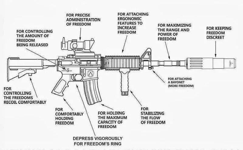 Anatomy of a silencer